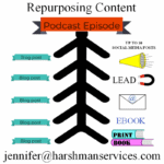 Repurposing content infographic shows the process.