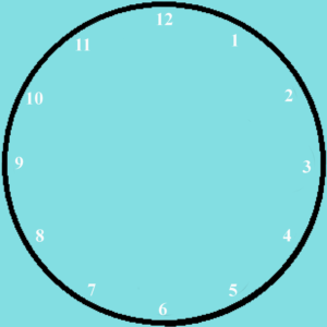 Content clock method for planning content step one